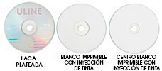 CD Styles
